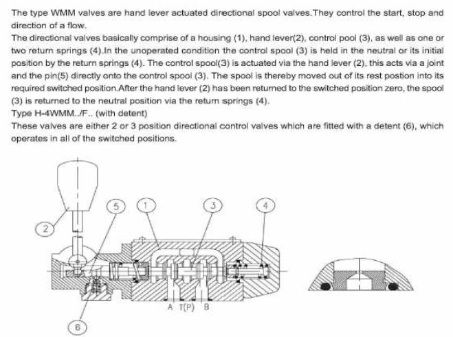 شیر هیدرولیکی دستی REXROTH - H3/4-WM