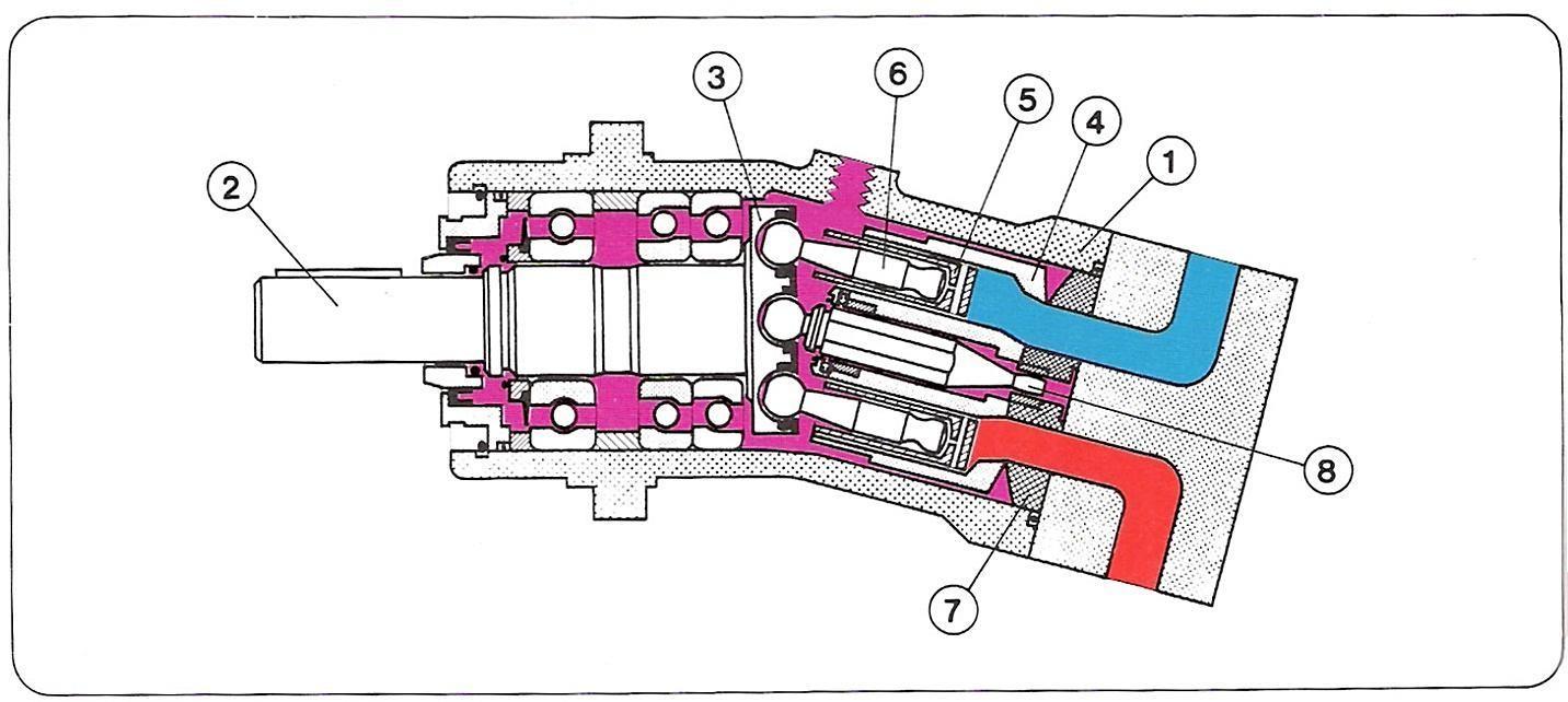 پمپ هیدرولیک پیستونی محوری با محور مایل با حجم جابه جایی ثابت