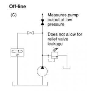 تعمیر و نگهداری سیستم هیدرولیک
