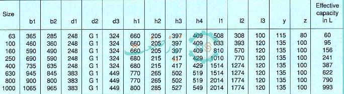 جدول ساخت یونیت هیدرولیک