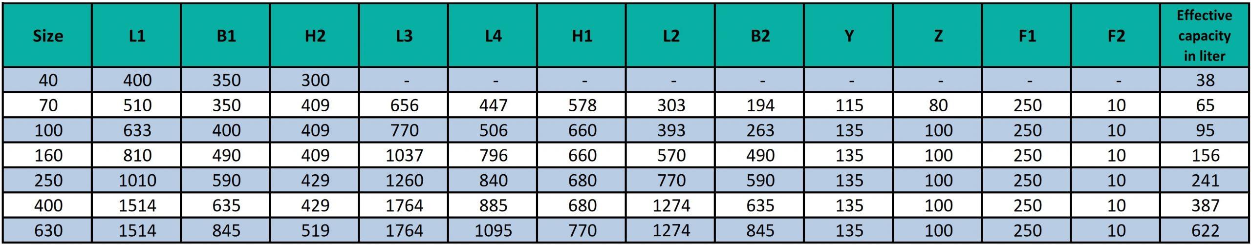 اندازه یونیت هیدرولیک استاندارد